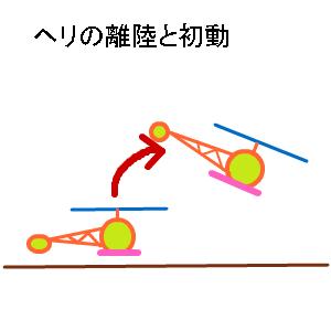 Cocolog_oekaki_2011_06_30_21_23